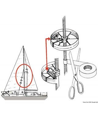 2 rondelles de protection pour voiles Sailguard